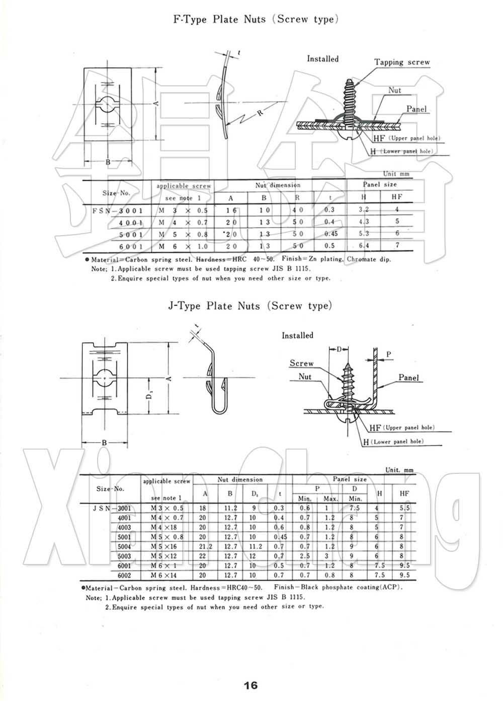F-Type Plate Nuts (Screw Type)F型彈片,夾片螺帽 (螺釘型) J-Type Plate Nuts (Screw Type)J型彈片,夾片螺帽(螺釘型)