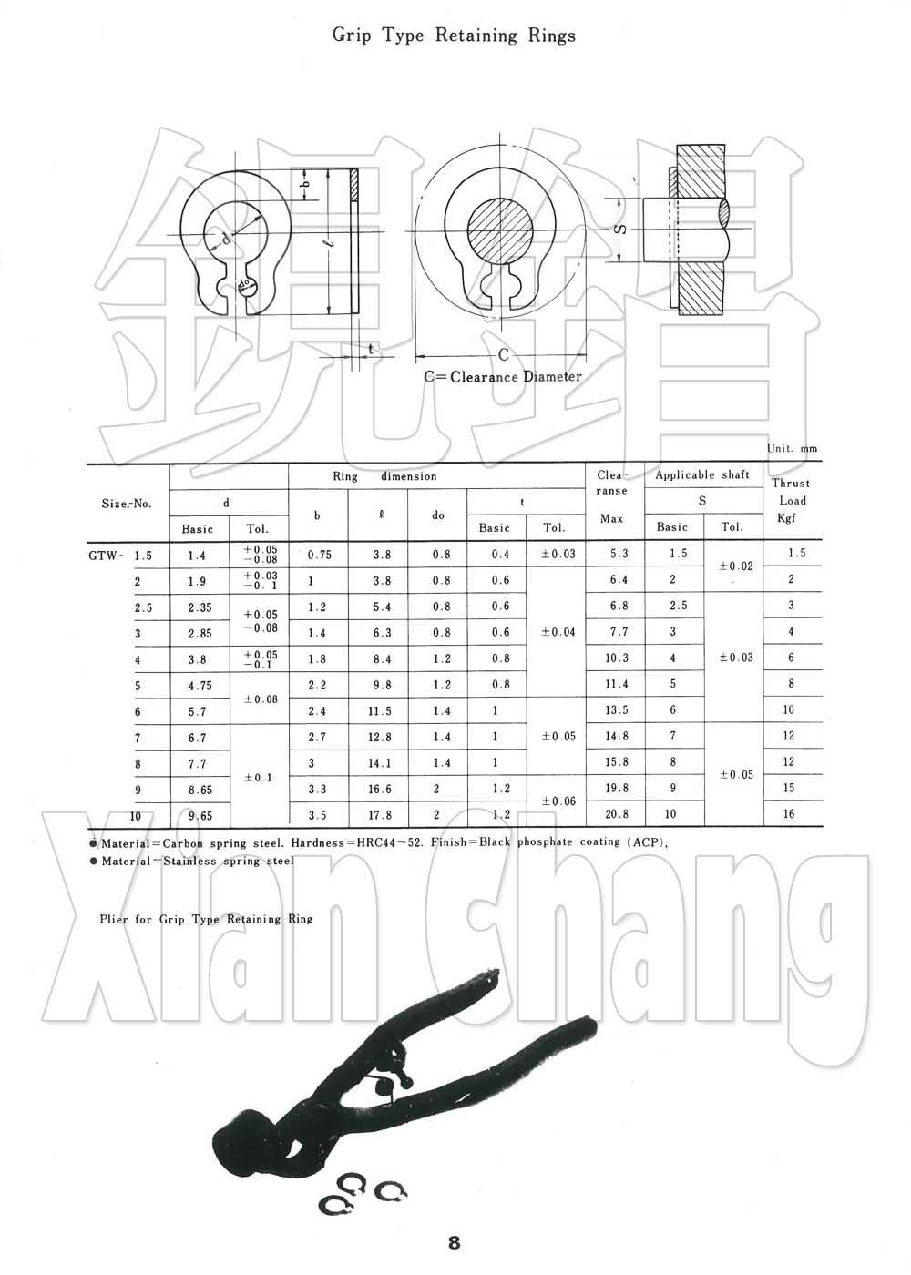固定環 Grip Type Retaining Rings
